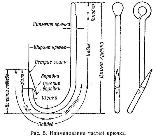 крючок рыболовный устройство