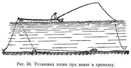 ловить в проводку с кормушкой с