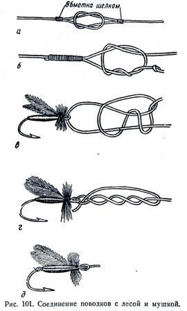 как привязать мушки для нахлыста